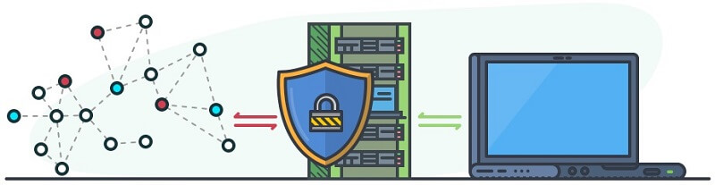 protect your data when using captive portals